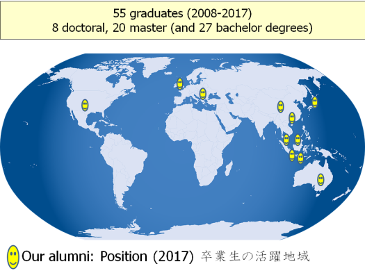 position-alumni-2017