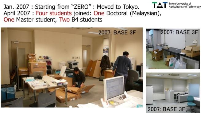 WL-students-Career2020-V5